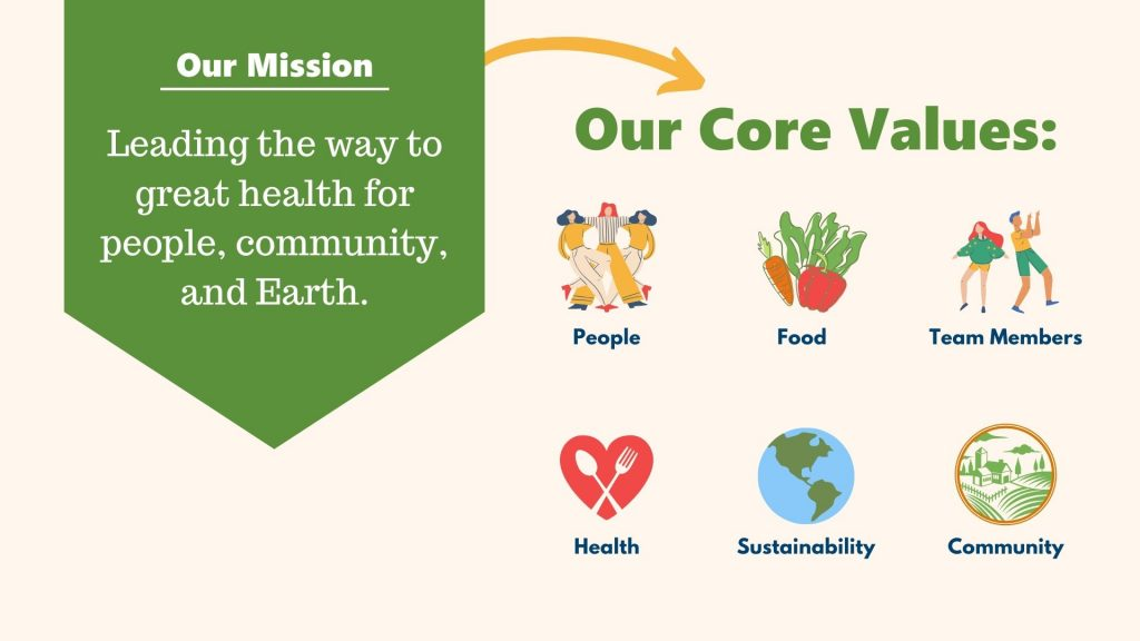 LifeSource Natural Foods Core Values